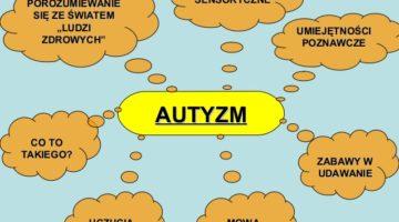 autyzm-niezrozumiay-wiat-kopia-2-638.jpg